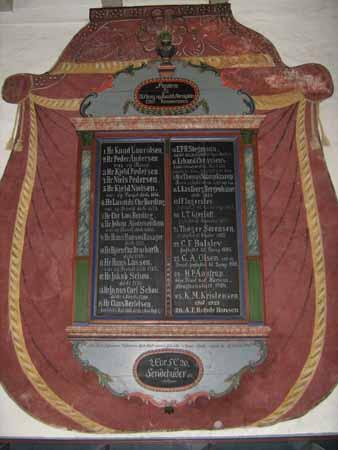 Præster i Ulfborg kirke